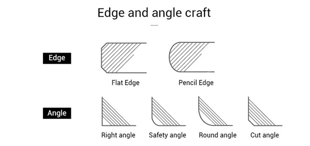 Edge & Angle  Work