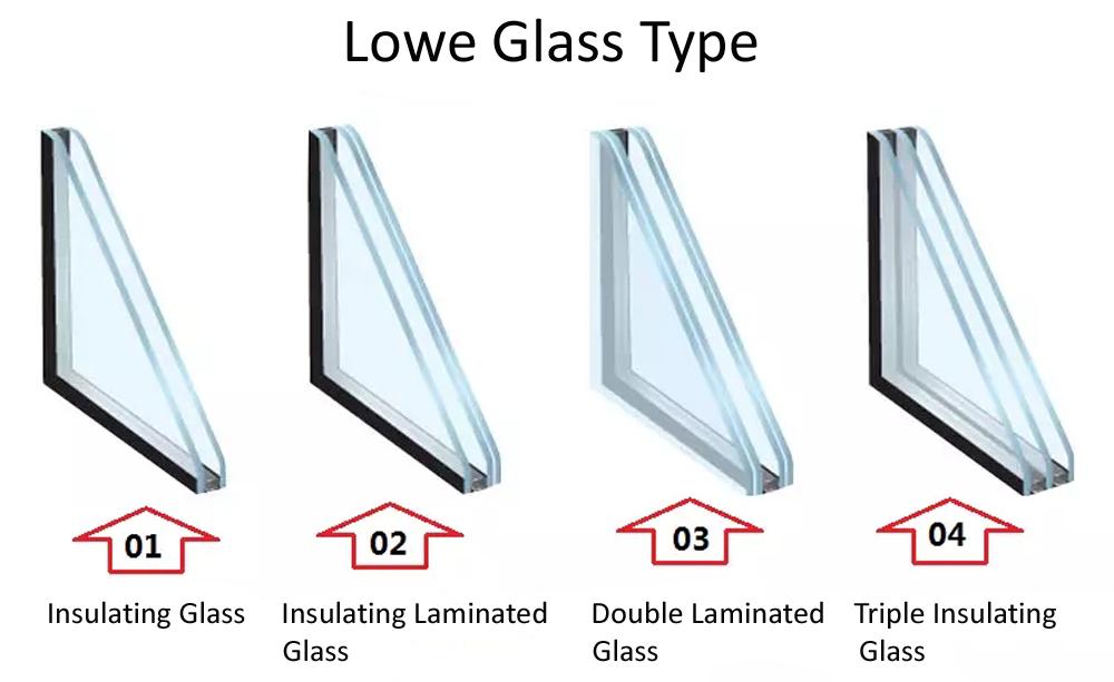 Lowe glass type